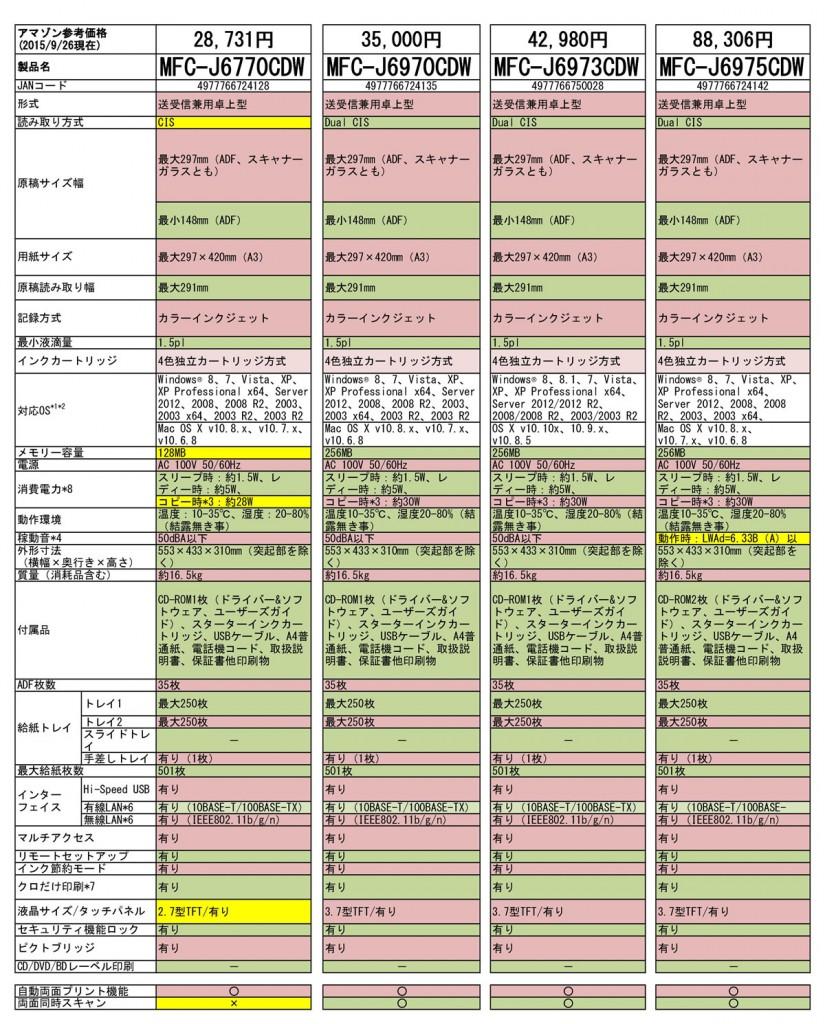 20150925-02ブラザー機種比較一覧