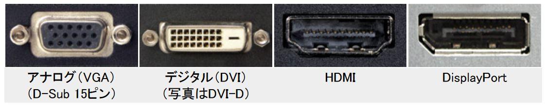 ディスプレイ接続用のコネクター